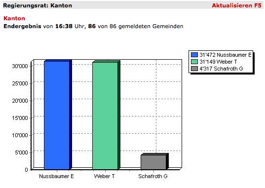 Bildschirmfoto 2013-03-03 um 21.08.46